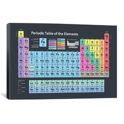'Periodic Table of Elements' by Michael Tompsett Textual Art on Canvas