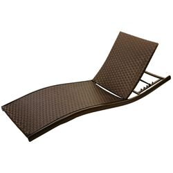 Titan Sun Lounger Chaise Lounge