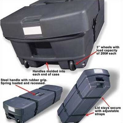 Cinefold Case for Complete Dress Kits Screen Size: NTSC 100 Diag.