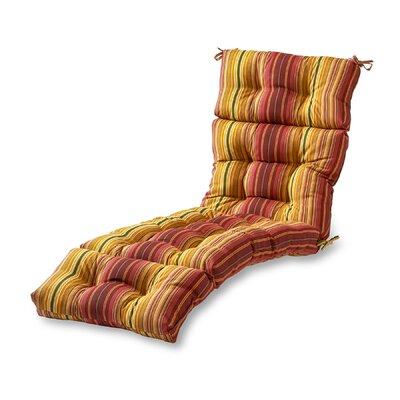 Outdoor Chaise Lounge Cushion Fabric: Kinnabari