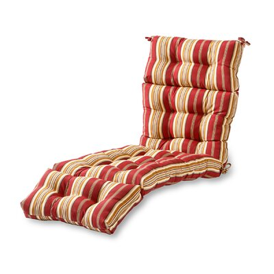 Outdoor Chaise Lounge Cushion Fabric: Roma Stripe