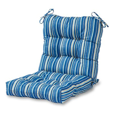 Outdoor Chair Cushion Fabric: Sapphire