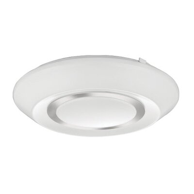 Glenridge Flush Mount Bulb Color Temperature: 4000K