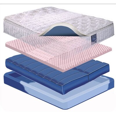 Cheap  Mattresses on Mattress Set   Memory Foam Mattress   Discount Mattresses