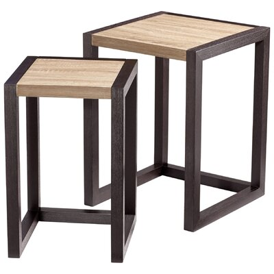 Becket 2 Piece Nesting Tables