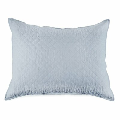 Hampton Cotton Lumbar Pillow Color: Ocean