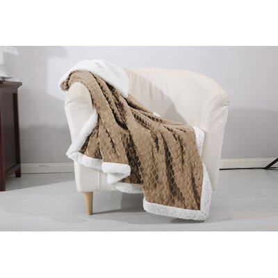 Mermaid Sherpa Throw Color: Mocha