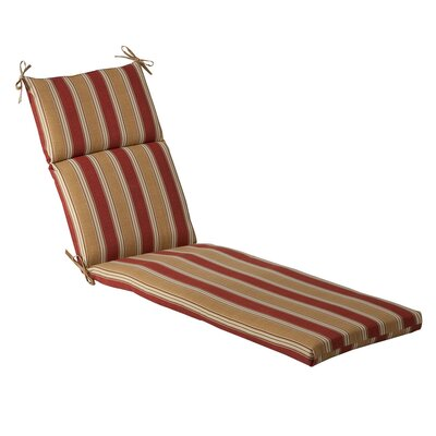 Stripe Outdoor Chaise Lounge Cushion Fabric: Red/Gold Striped