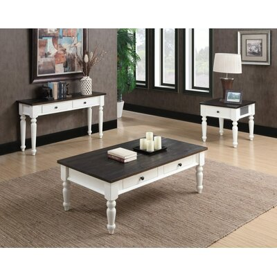 Mulcahy 2 Piece Coffee Table Set