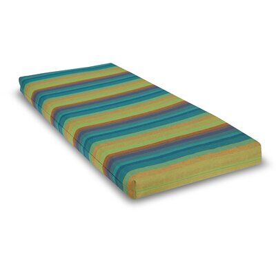 Outdoor Sunbrella Bench Cushion Fabric: Astoria Lagoon