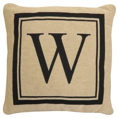 Vintage House Monogram Throw Pillow Letter: W