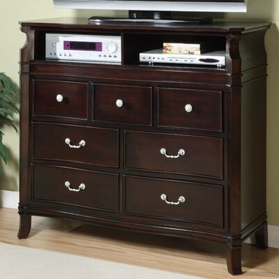 Financing for Killington Media 7 Drawer Chest...