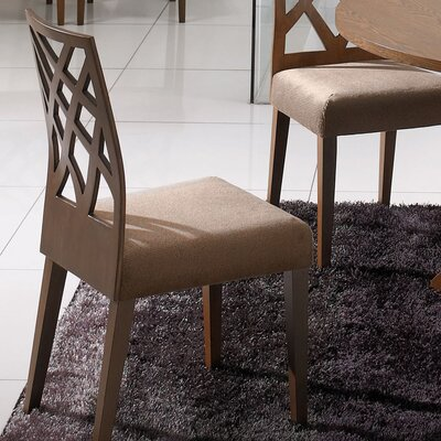 Credit for Amelia Side Chair (Set of 2)...