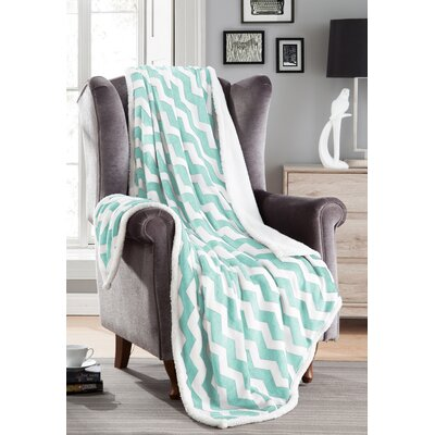 Fofo Sherpa Throw Blanket Color: Light Blue