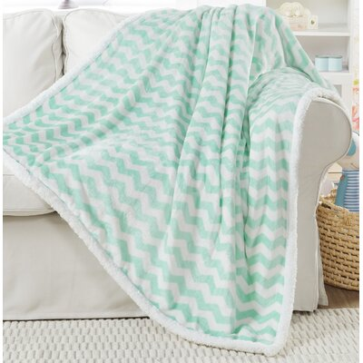 Lorene Sherpa Throw Color: Mint