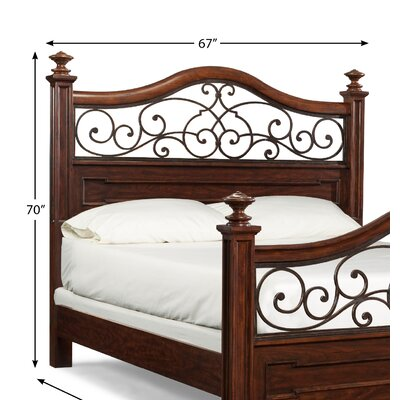 Harris Panel Headboard Size: Queen