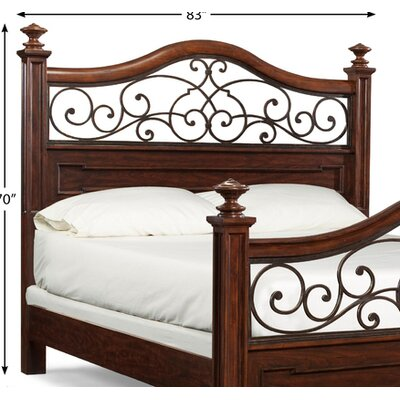 Harris Panel Headboard Size: King