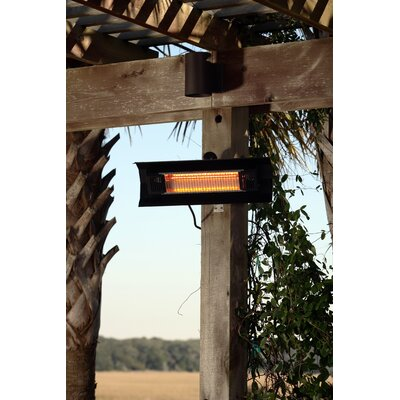 Credit for Wall Mounted Electric Patio Heater...