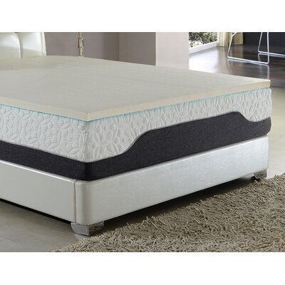 Nidra 2 Gel Memory Foam Mattress Topper Size: King
