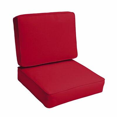 Outdoor Sunbrella Lounge Chair Cushion Fabric: Canvas Jockey Red, Size: 23.5 x 23