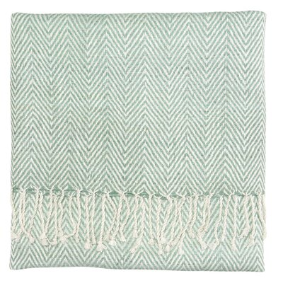 Staccato Silk Throw Color: Lake