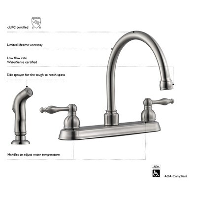 Eden Double Handle Kitchen Faucet with Sprayer Finish: Polished Chrome