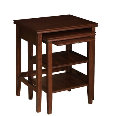 Credit for Shelburne 2 Piece Nesting Tables...