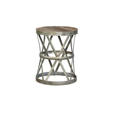 Industrial End Table (Set of 2)