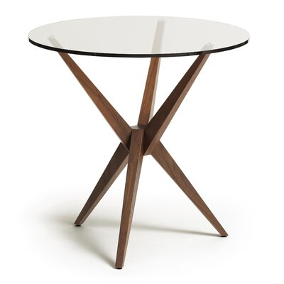 Converge Statements End Table