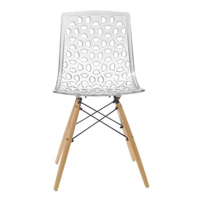 Contemporary Sandra Side Chairs Finish: Clear