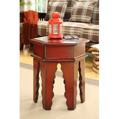 Credit for End Table Finish: Red...