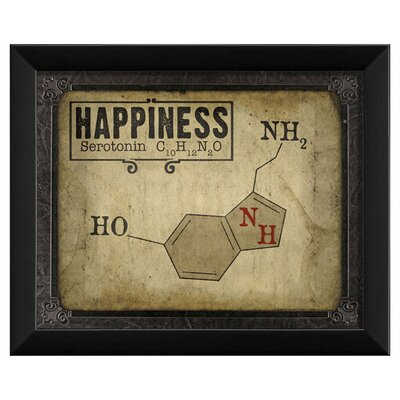 Happiness Molecule Framed Print The Artwork Factory