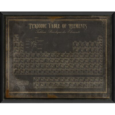 Periodic Table of Elements II Framed Textual Art in Black