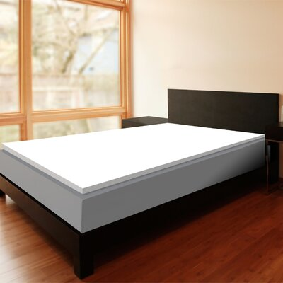 1.5 Memory Foam Mattress Topper Size: California King