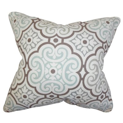 Throw Pillow Size: 24