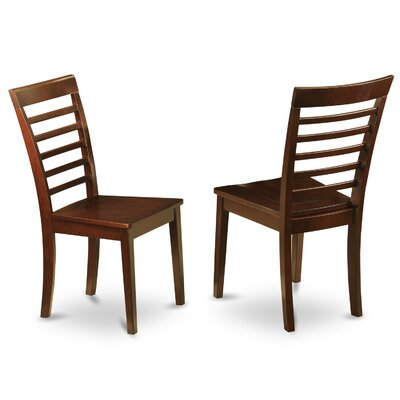 Milan Solid Wood Dining Chair (Set of 2) Finish: Mahogany