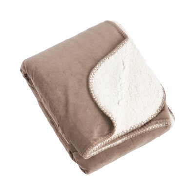 Nepal Classic Design Sherpa Throw Blanket Color: Shiitake