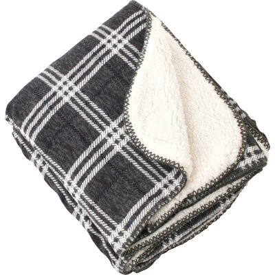 Plaid Design Sherpa Throw