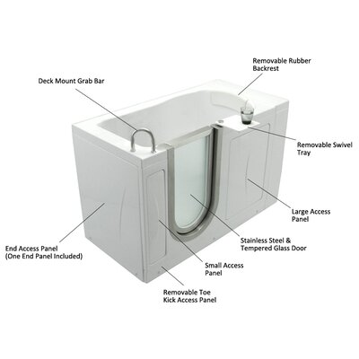 52 x 28 Petite Soaking Walk In Tub Door and Drain Location: Right