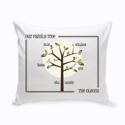 Personalized Modern Family Tree Cotton Throw Pillow
