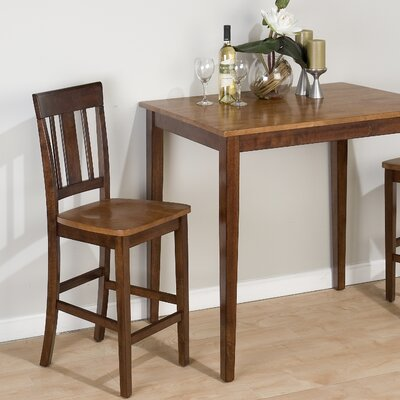 Credit for Triple Upright Counter Height Stool...