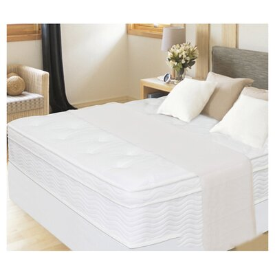 "OrthoTherapy 13"" Euro Box Top iCoil Spring Mattress - Size: Full at Sears.com"