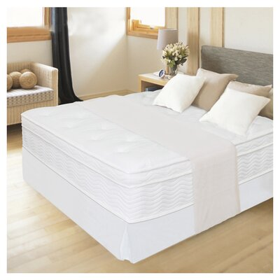 "OrthoTherapy 12"" Euro Box Top Spring Mattress and Steel Foundation Set - Size: Full at Sears.com"