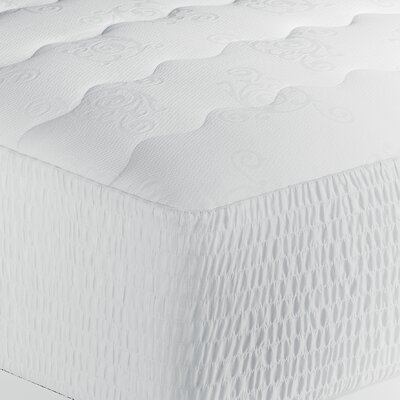 Beautyrest Polyester Mattress Makeover Topper Pad - Size: Full at Sears.com