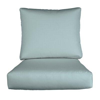 Lynwood Loveseat Sunbrella Cushions Color: Sunbrella Mist
