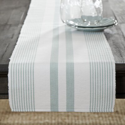 Hooper Striped Runner Color: Seaglass/White