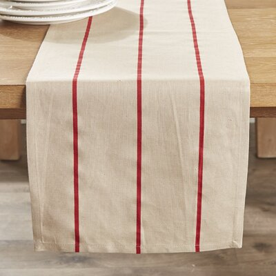 Topsfield Runner Color: Rouge, Size: 13x72