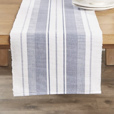 Gartmore Runner Color: Blue, Size: 13x72