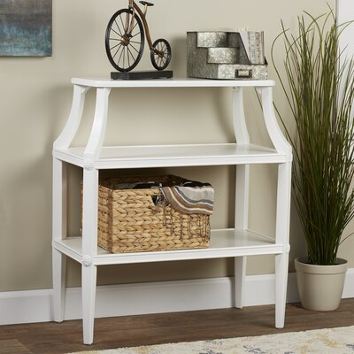 Martiques Console Table Finish: Glossy White
