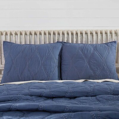 Charlotte Quilted Sham Size: Luxury, Color: Navy